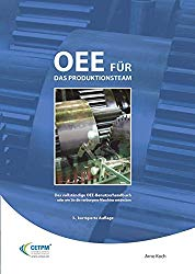 OEE für das Produktionsteam. (Operational Excellence)